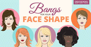 face shapes and hairstyles to match how to choose the right bangs for your face shape