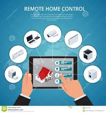 Home Internet by Smart House And Internet Of Things Concept Smartphone Controls