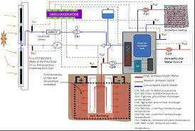 charging the earth solar blaise version of circuit diagram