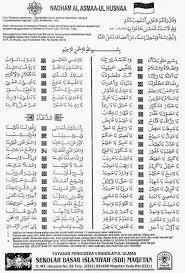 Download Asmaul Husna Bismillahi Bada Na Mp3 | nadhom asmaul husna