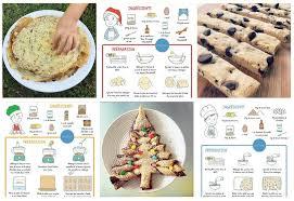 cuisiner avec des enfants recettes illustrées à imprimer pour cuisiner avec ses enfants