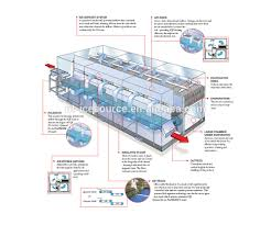 Air Fluidized Bed 1000kg H Iqf Fluidized Bed Tunnel Freezer Buy Iqf Freezer