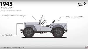 jeep grill wallpaper jeep wrangler evolution motor1 com photos