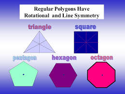 well balanced arrangement of parts line symmetry exist when two