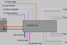 clarion car radio wiring diagram 4k wallpapers