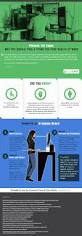 Stand Up Desk Exercises Great Infographic On The Health Benefits Of Standing Desks Rebel