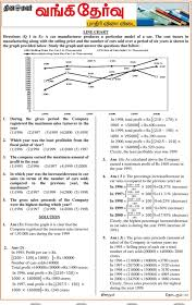 bank exam questions answers line charat and solutions 28 05 2017
