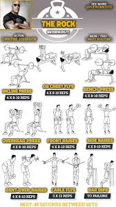 the dwayne johnson chest workout builds the rock s