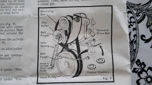 gilson 8hp rotary hoe belts outdoorking repair forum