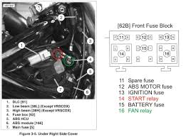 07 harley fuel gauge wiring diagram latest gallery photo