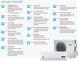 mitsubishi mini split cost associated energy systems napoleaon ductless heat pump systems