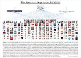 the globalists the global elite