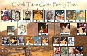 greek god family tree free and printable family tree template