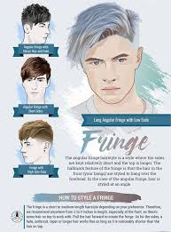 mens hairstyles pulled forward men hairstyles zone home facebook