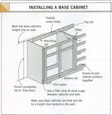 how to attach kitchen base cabinets install the base cabinets in kitchens and baths library