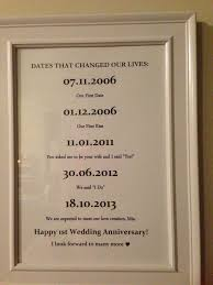 wedding anniversary ideas year wedding anniversary gifts wedding ideas