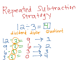 showme division and repeated subtraction