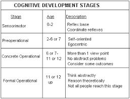 Psychology History image