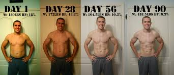 p90x p90x2 hybrid schedule get ripped at home