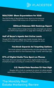 real estate marketing review realtor profile seo ranking and more