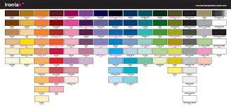 paint color chart bunnings ideas sikkens cetol hlse 5l light oak
