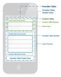 Social Tables Login Janrain User Management Platform For The Social Web