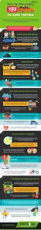 nissan leaf owners portal 337 best general infographics images on pinterest infographics