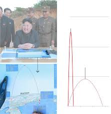north korean nuclear missile targets in the u s where might they