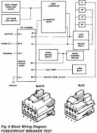 2011 all about wiring diagrams