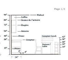 hauteur standard cuisine hauteur table de cuisine plandemesure kuestermgmt co
