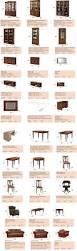 Ebay Chippendale Esszimmer Komplett Möbel Wohnzimmer Set Esszimmer Vitrine Klassische