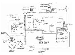bendix wiring diagram kohler coil bendix carburetor diagram