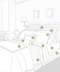 how to make a bed the perfect bedroom and why it s the most important room