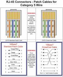 rj45 wiring diagram straight through wiring diagram and