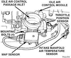 throttle position sensor jeep grand 03 jeep grand laredo wheel drive overdrive other gears