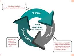 Caux Round Table Caux Principles For Responsible Business Free Here