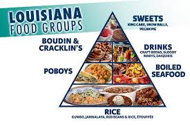 cuisine of louisiana food groups header image 15f35fb1 14d8 4363 83df 68e1c31dd7c9 jpg