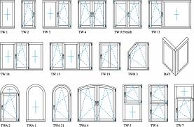 3d Home Design For Win7 by Windows Designs For Home High Tech Windows For New Old Housesbest