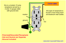 wiring diagrams electrical receptacle outlets home diagram