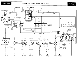 jaguar wiring diagram xj6 jaguar wiring diagrams instruction