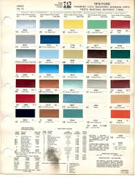 paint chips 1978 ford fairmont ltd ii rancero granada pinto fiesta
