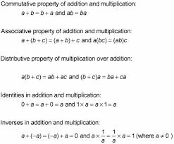 linear algebra for dummies cheat sheet dummies