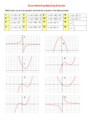 curve sketching by srwhitehouse teaching resources tes