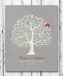25th wedding anniversary gifts 25th wedding anniversary gift ideas delightful 25th wedding