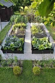 Potager Garden Layout Plans Potager Garden Layout The Garden Design Best Of Regarding