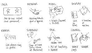 interaction design interaction design framework ccrma wiki