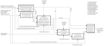 sustainability free full text predicting energy consumption