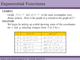 9 1 exponential functions ppt video online download