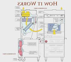 Kitchen Ventilation System Design Fresh Kitchen Ventilation System Design Home Furniture Decorating