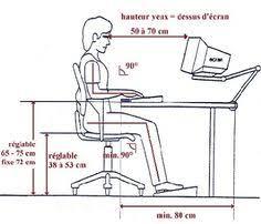 ergonomie bureau ordinateur ergonomie des postes de travail sur écran bollon jean marc